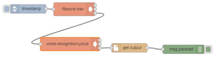 flow_julius.PNG