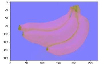 python + openCV で画像処理のさわりだけやってみた - Qiita