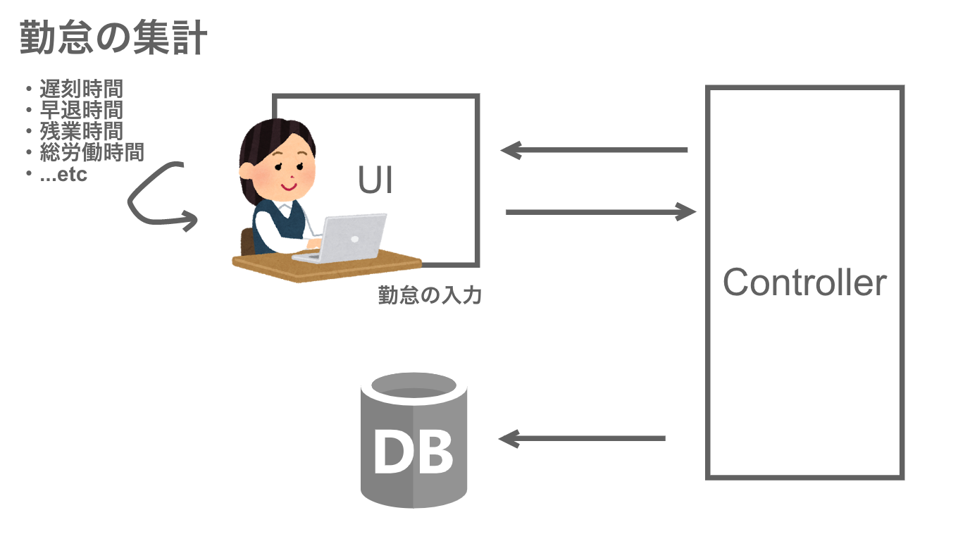 Untitled New Diagram   Cacoo (10).png