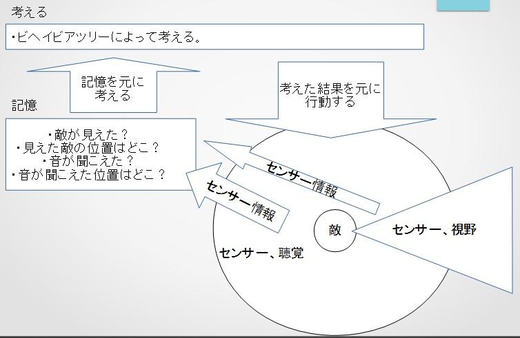AIグラフ.jpg