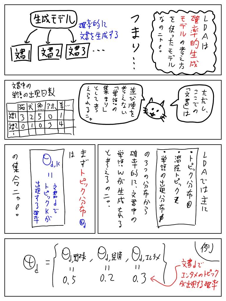 topic1_2.jpeg
