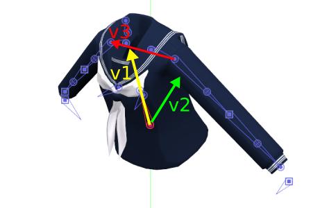 外積でv2の向きを求める