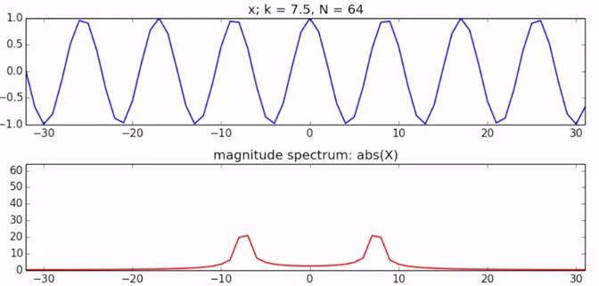magnitude_symmetry.PNG