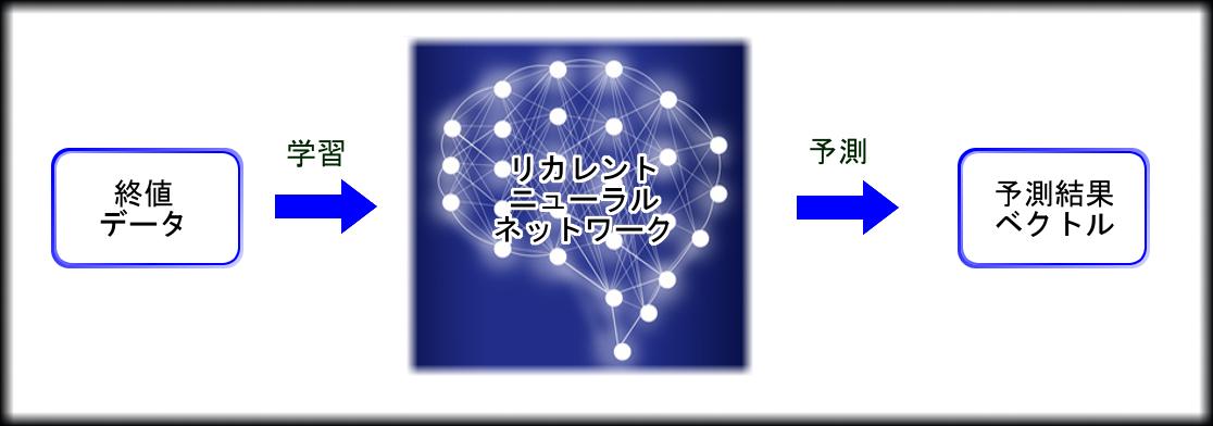 nn_arc.jpg