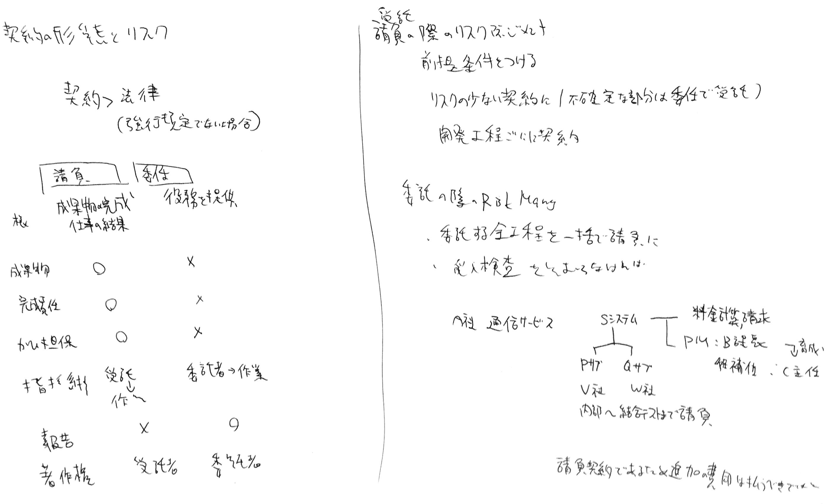 プロジェクトマネージャ試験_筆記-3.png