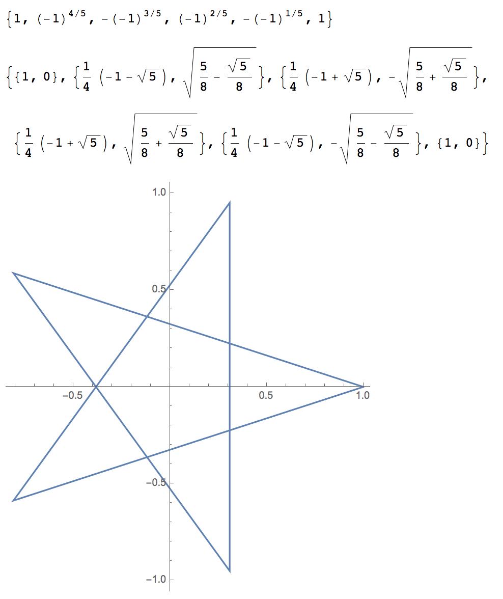 複素数の魔法 - Qiita