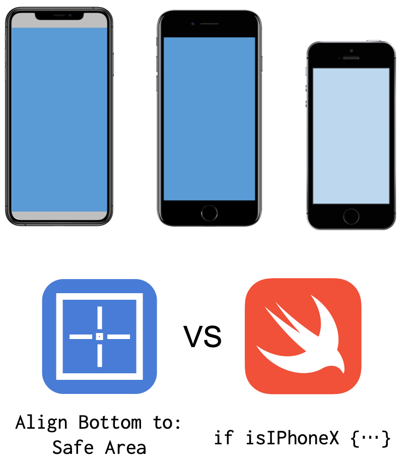 auto_layout_or_swift_code.png