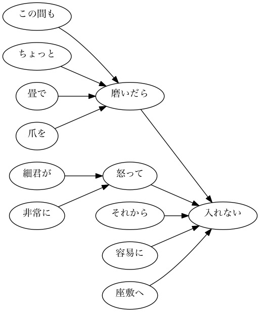 graph102.jpg