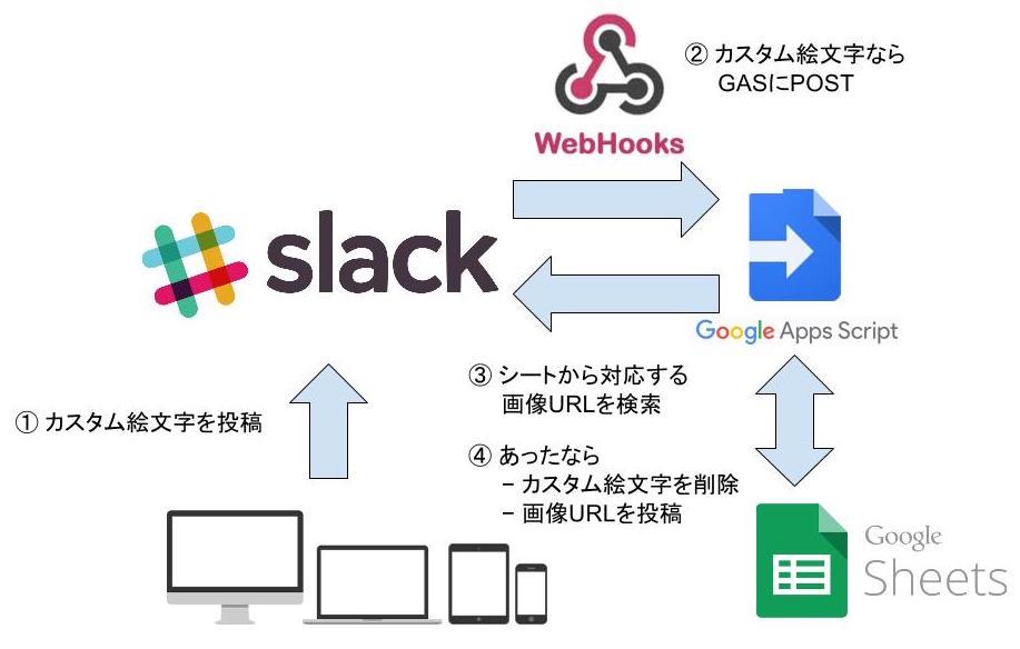 SoS_structure.jpg