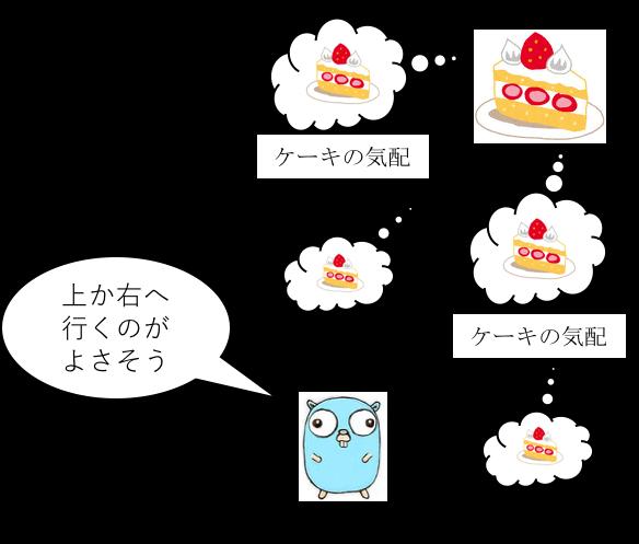 Q_func.png