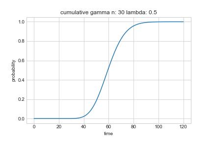 c_gamma.png