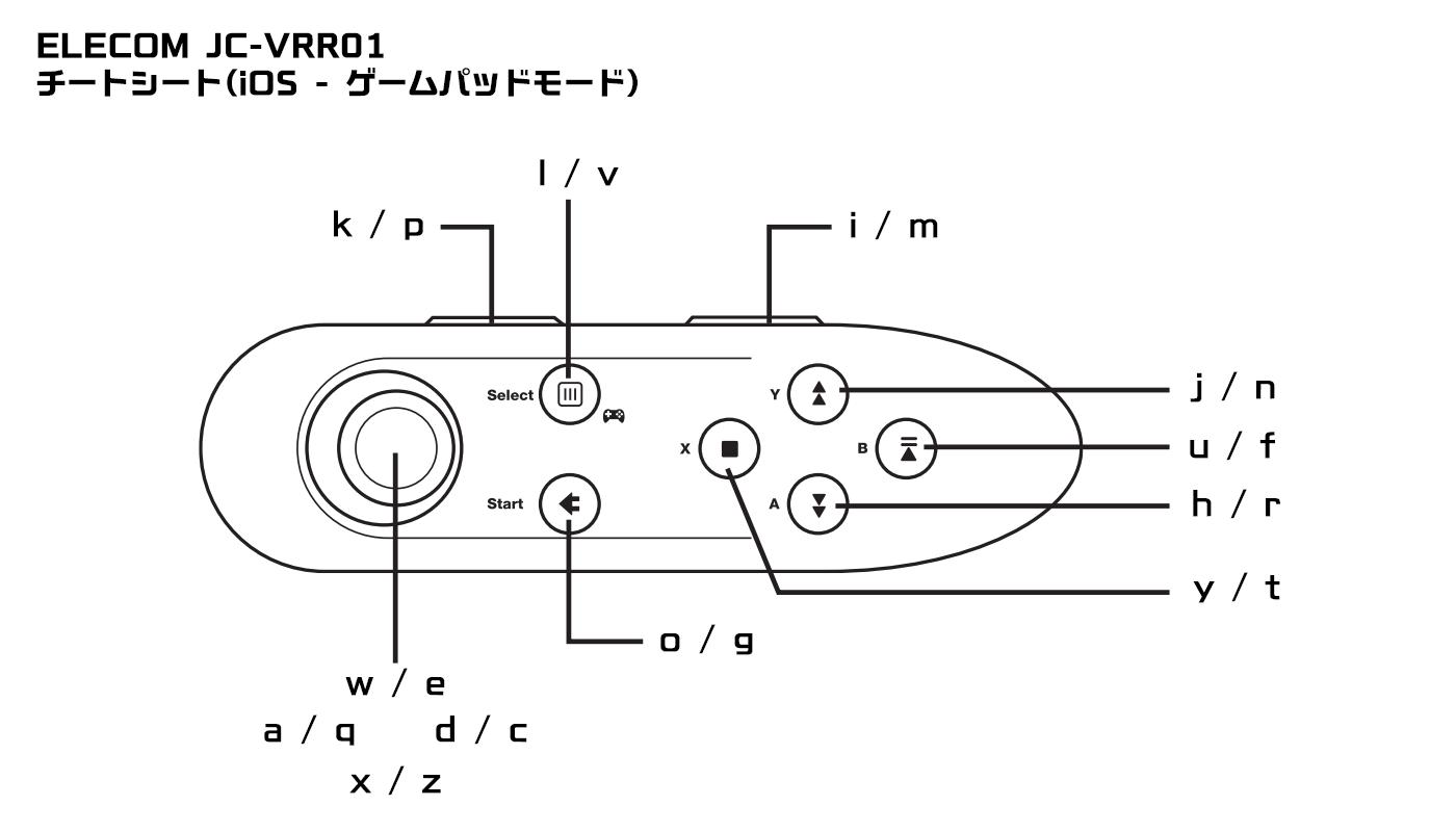 ELECOM JC-VRR01.png