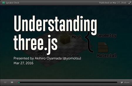 Understanding three.js