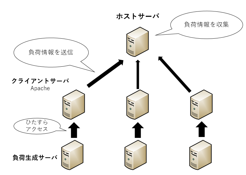 structure-2.PNG
