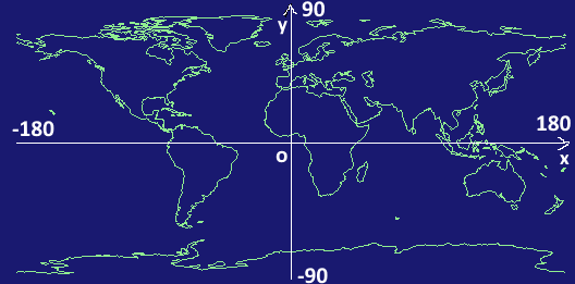 mapcoordinate.png