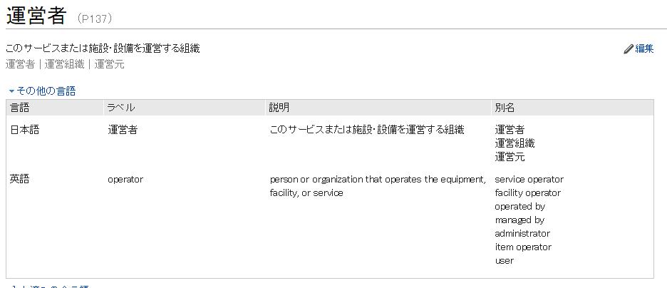運営者   Wikidata.png