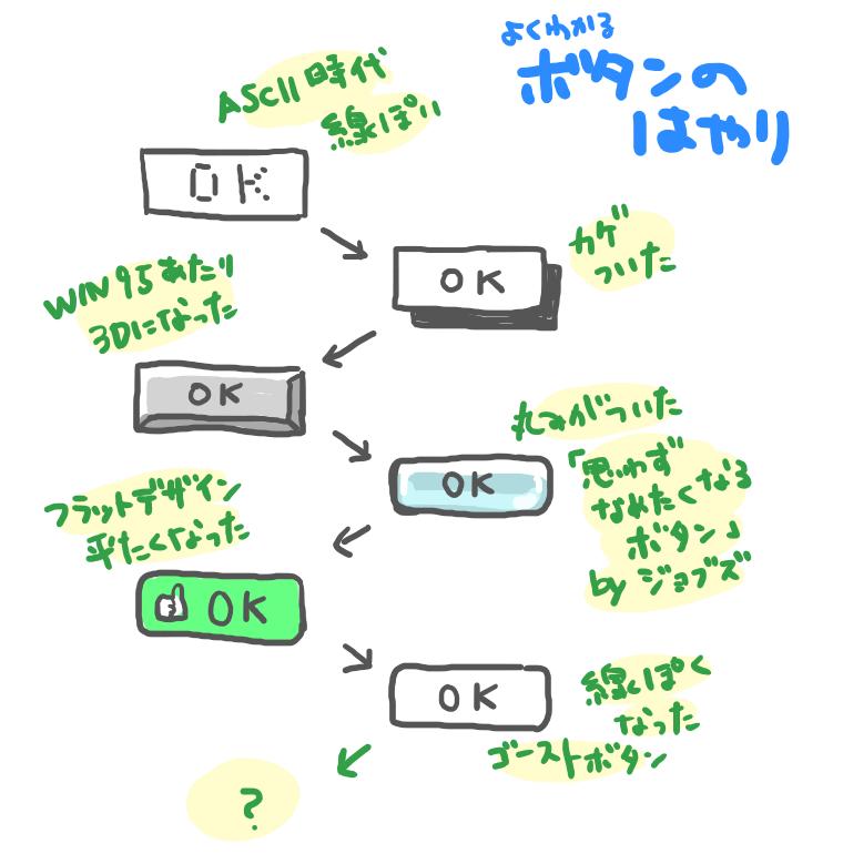 スクリーンショット 2015-11-06 1.19.14.png