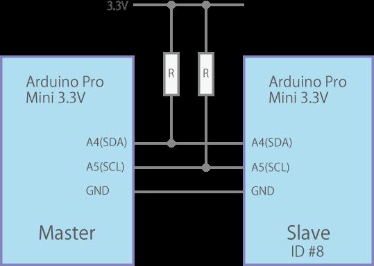 layout(addRegister).png