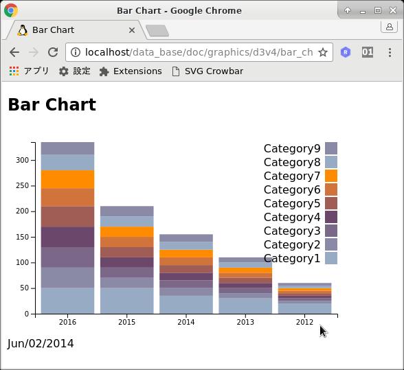 bar_chart.png