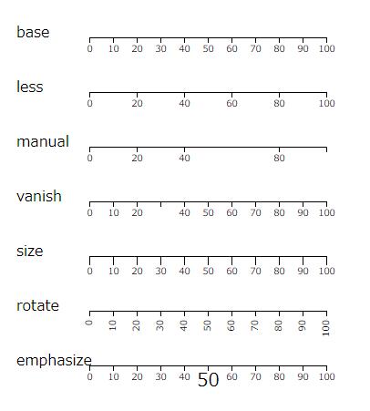 D3 軸と軸ラベル の微調整テク - Qiita