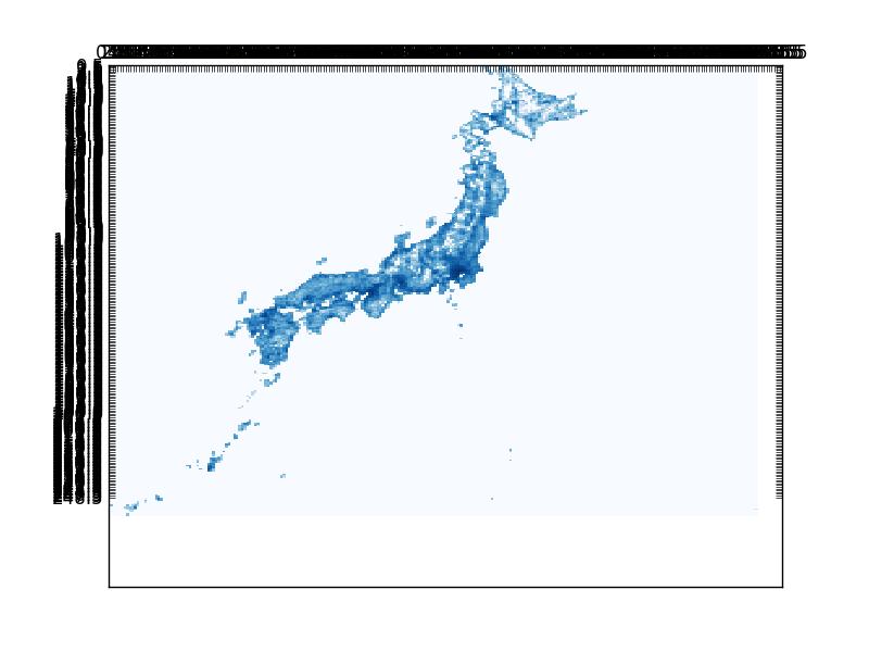 image_log10.png