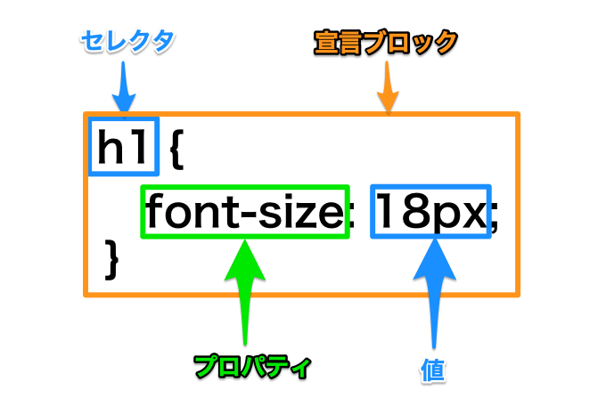 html5-css3-introduction-image_11.png