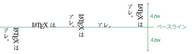 parboxの使用例