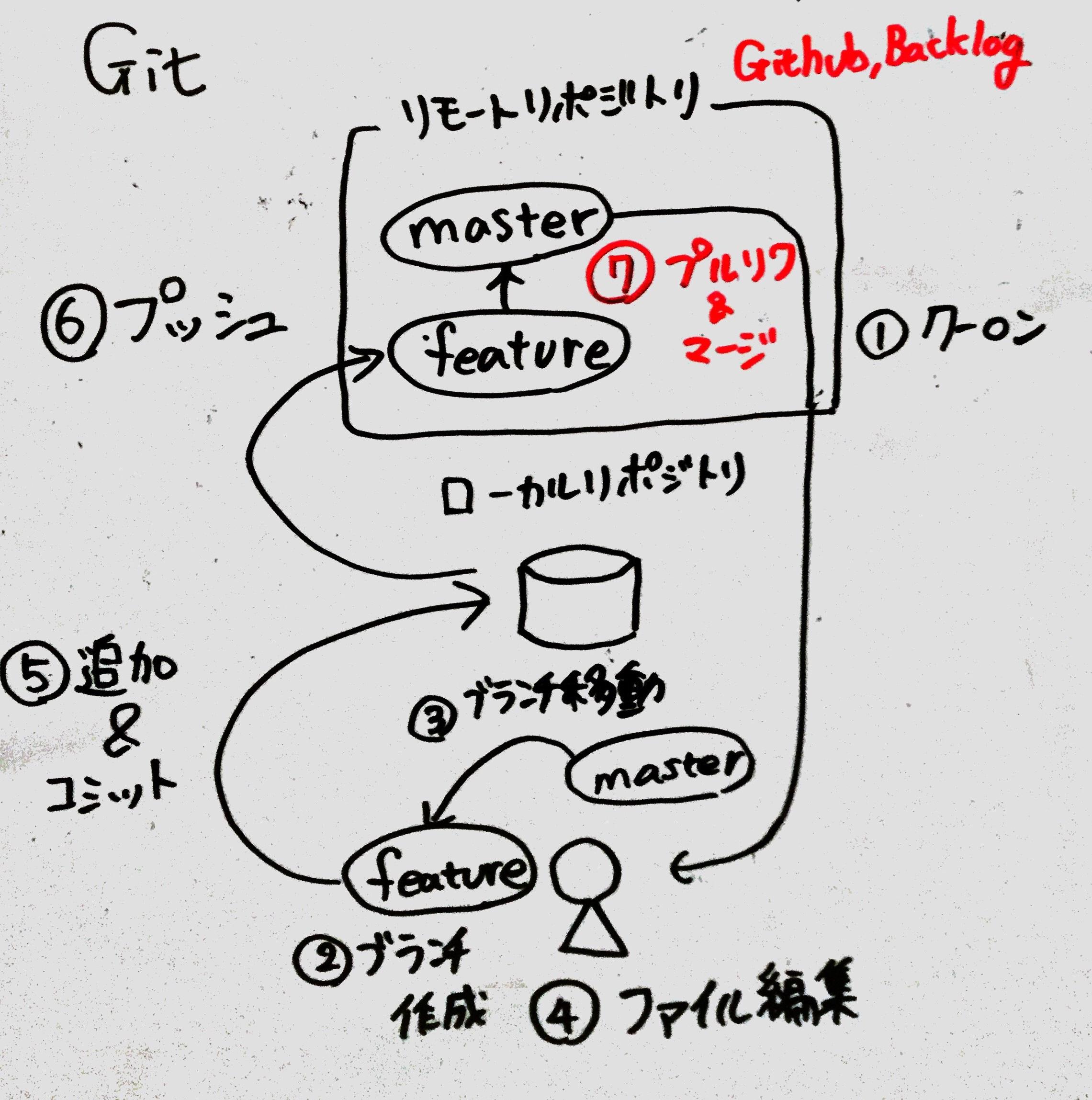 Git2.jpg