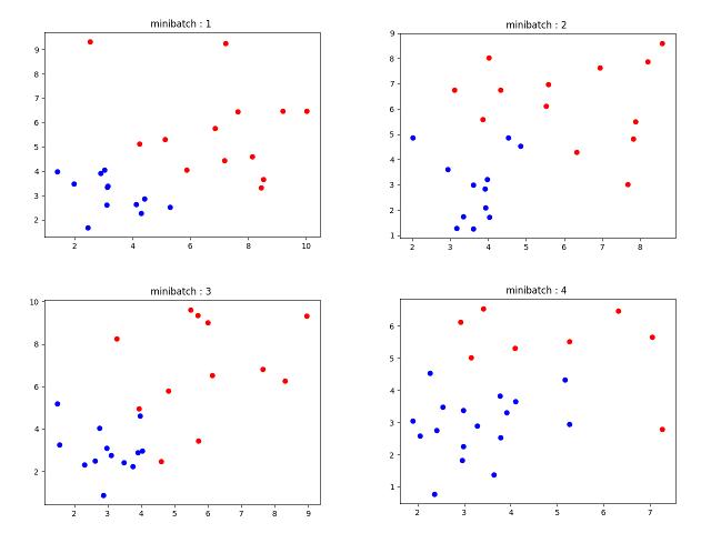 cntk2-data-sample.png