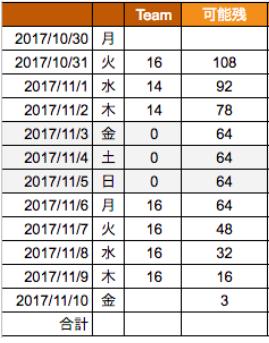 スクラム進捗表_1.png