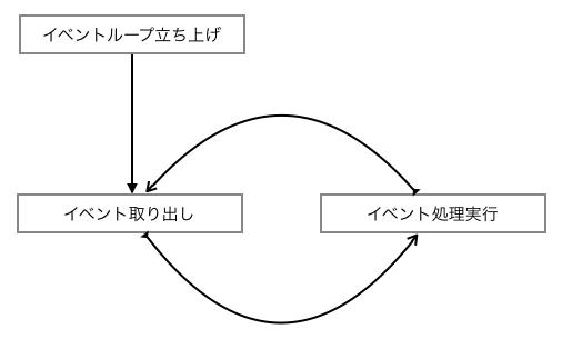 node-async-eventloop-image.png