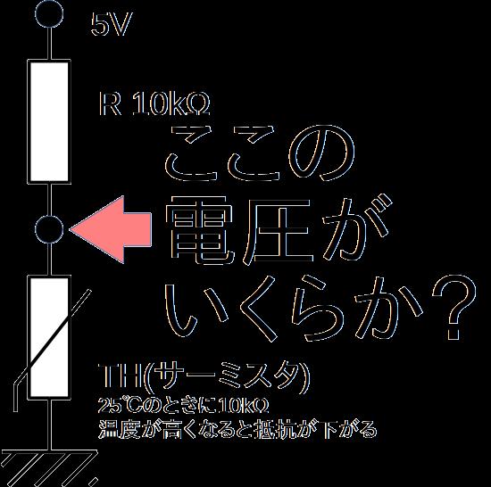 iot u30d4 u30b6 u7aaf u3001 u307e u305f u306f u5de8 u5927 u707d u5bb3 u30ec u30b8 u30ea u30a8 u30f3 u30b9 u3067 u5a18 u306b u6012 u3089 u308c u305f u3053 u3068