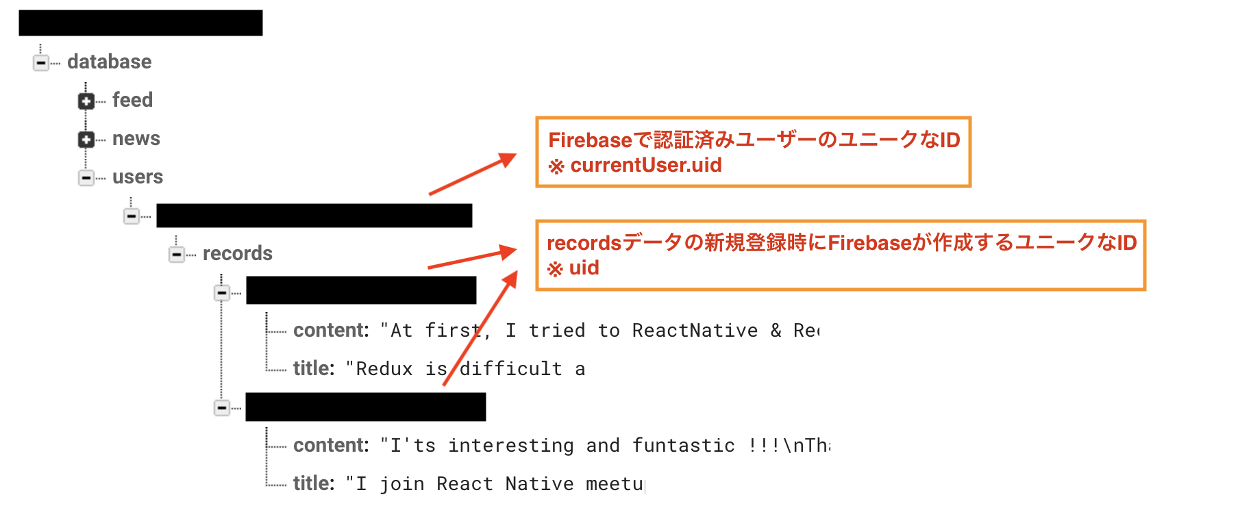 user_write_data.png