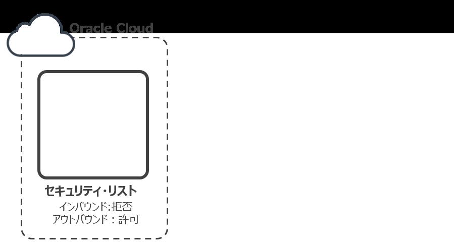 手順01-2.png