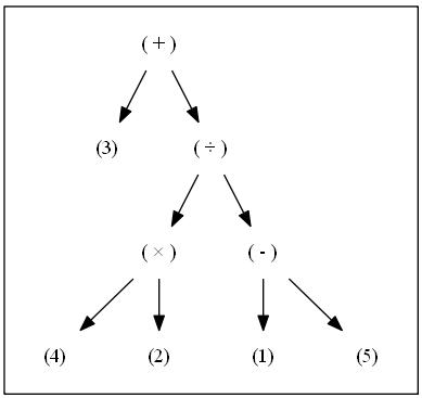 graph1.gv4.png