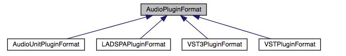 audio_plugin_format.png