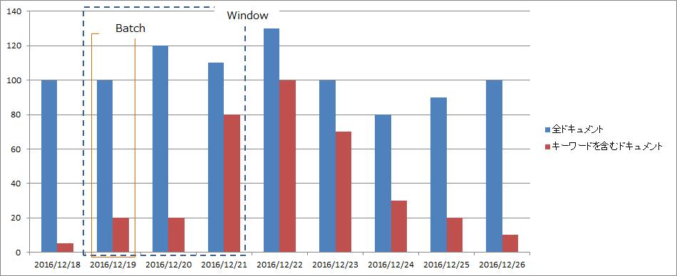 windows_batch.png
