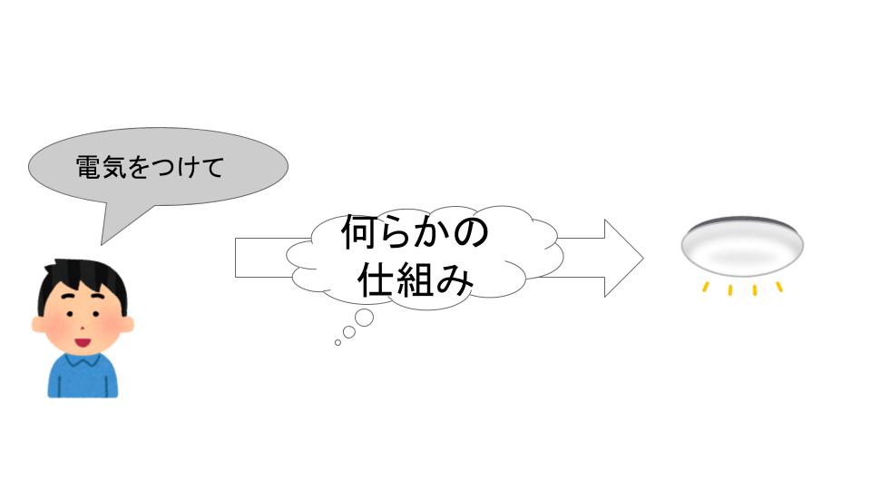 無題プレゼンテーション-2.png