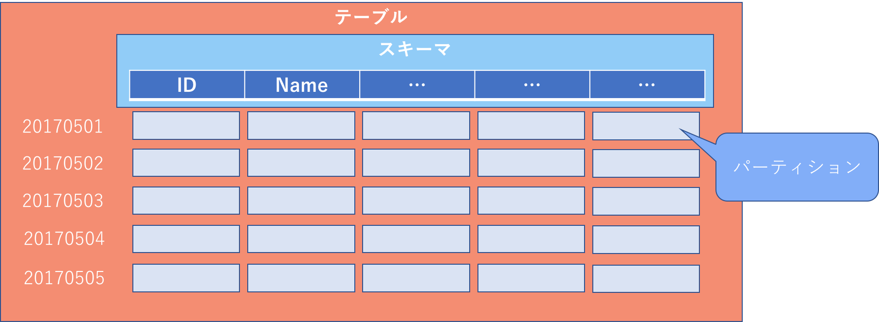 table_structure.png