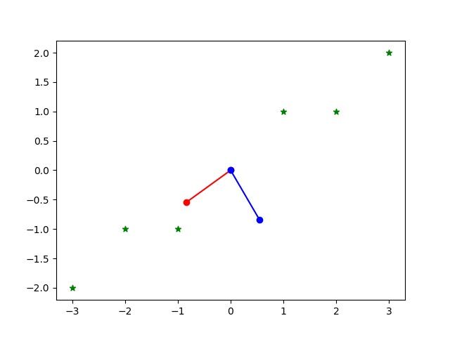 pca_data_scatter.jpg