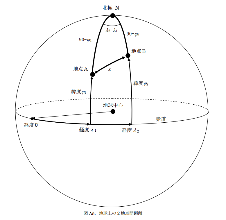 distance_sphere.png