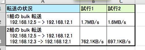 スクリーンショット 2015-04-16 10.31.53.png