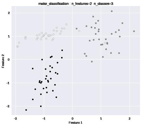 dataset_class3.png