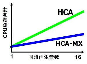 HCAMX説明図.jpg