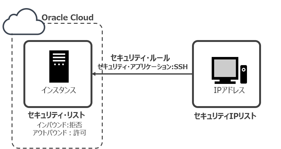 手順05-2.png