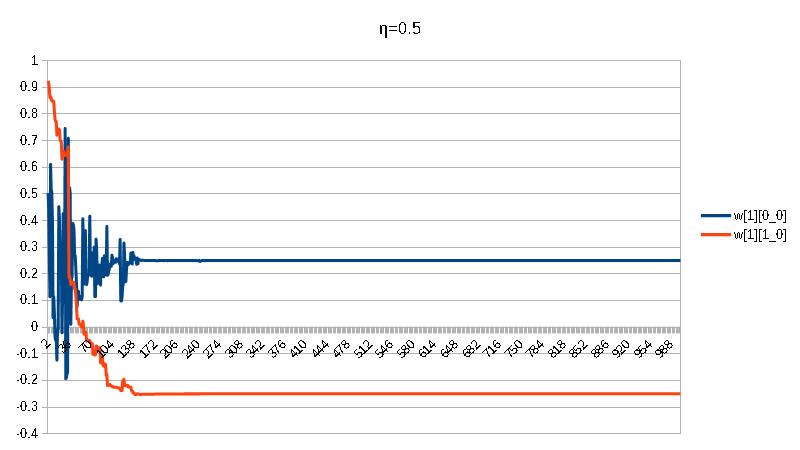 積w[1]η=0.5.png