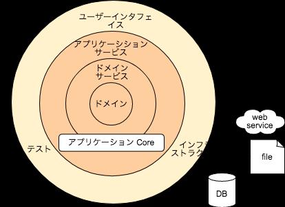 オニオン (1).png