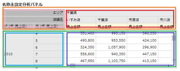 集計表の要素構成.png