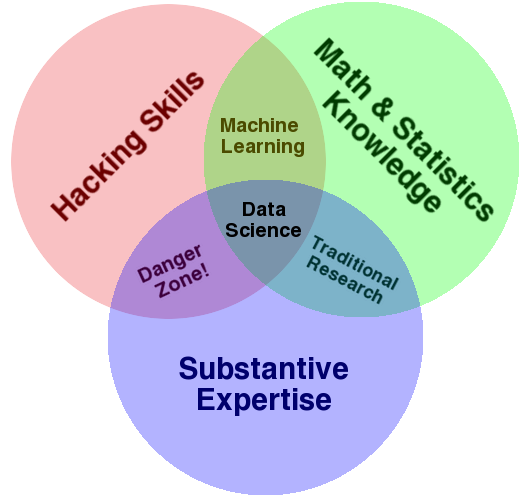 Data_Science_VD.png