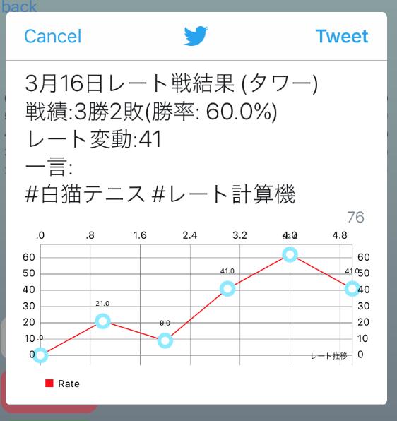 Twitterポップアップ.png